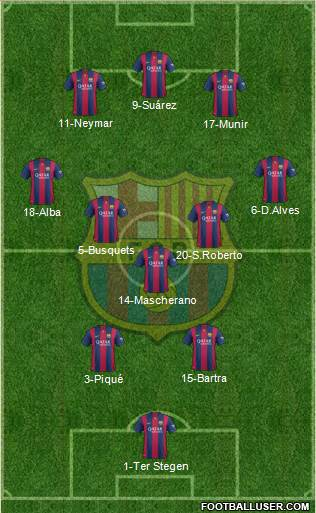 F.C. Barcelona 3-4-3 football formation