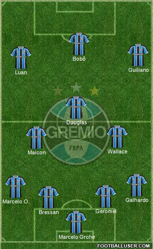 Grêmio FBPA 4-2-1-3 football formation