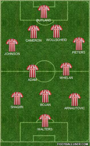 Stoke City 4-3-3 football formation