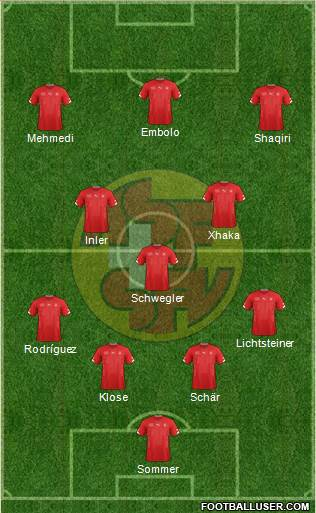 Switzerland 4-3-3 football formation
