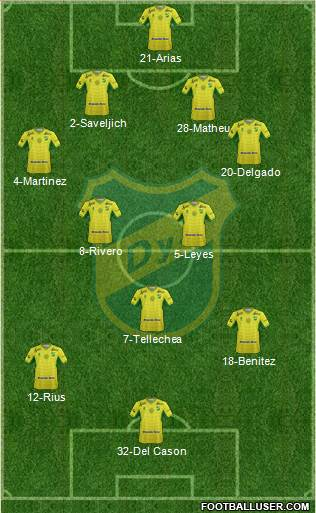 Defensa y Justicia 4-2-3-1 football formation