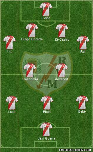 Rayo Vallecano de Madrid S.A.D. football formation