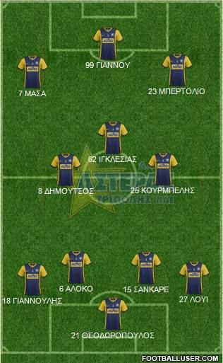 AGS Asteras Tripolis 4-3-2-1 football formation