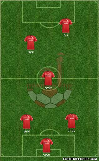 Hapoel Be'er-Sheva 4-4-2 football formation