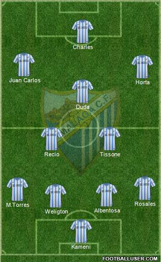 Málaga C.F., S.A.D. 4-1-4-1 football formation