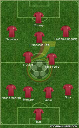 Ghana 4-2-3-1 football formation