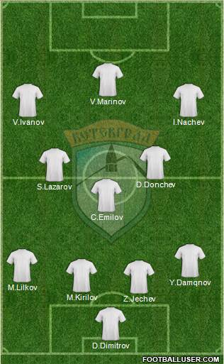 Balkan (Botevgrad) 4-3-3 football formation