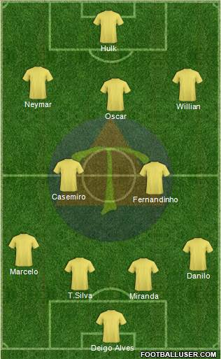 AA Tiradentes 4-2-3-1 football formation