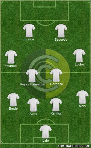 Comunicaciones 4-4-2 football formation