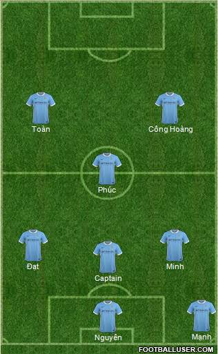 Manchester City 3-5-1-1 football formation