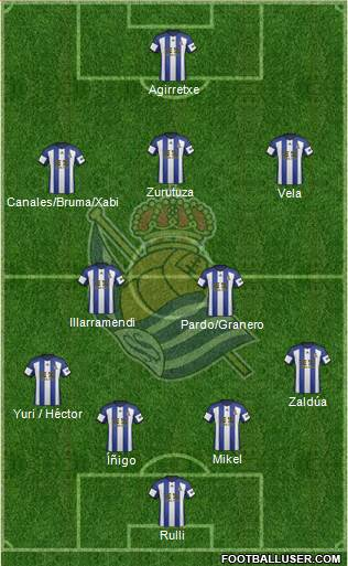 Real Sociedad S.A.D. 4-2-1-3 football formation