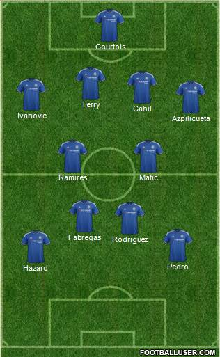 Chelsea 4-2-4 football formation