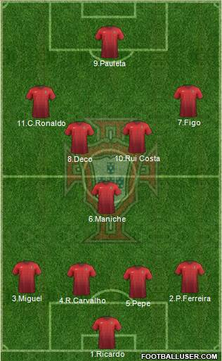 Portugal 4-5-1 football formation