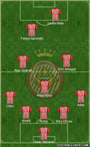 F.C. Girona 5-3-2 football formation