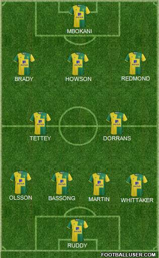 Norwich City 4-2-3-1 football formation
