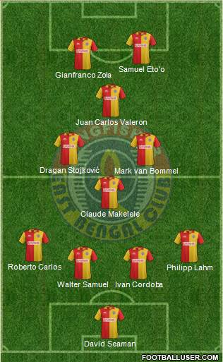 East Bengal Club 4-2-4 football formation