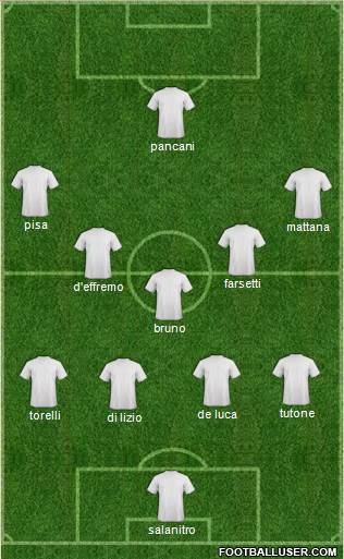 Champions League Team 4-5-1 football formation