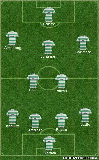 Celtic 4-2-3-1 football formation