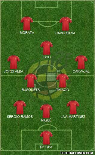 Spain 3-5-2 football formation