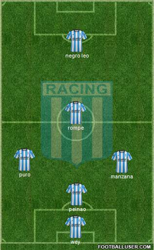 Racing Club 3-4-3 football formation
