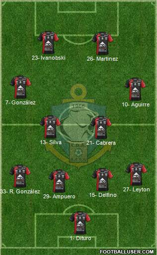 CD Antofagasta S.A.D.P. 4-4-2 football formation