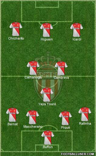 AS Monaco FC 3-4-3 football formation