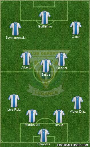 C.D. Leganés S.A.D. 4-3-3 football formation