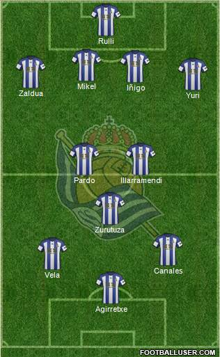 Real Sociedad S.A.D. 4-2-4 football formation