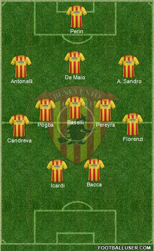 Benevento 3-5-2 football formation