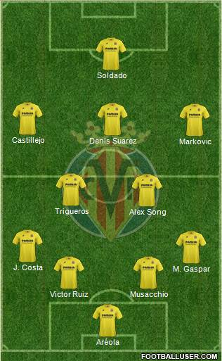 Villarreal C.F., S.A.D. 4-2-3-1 football formation