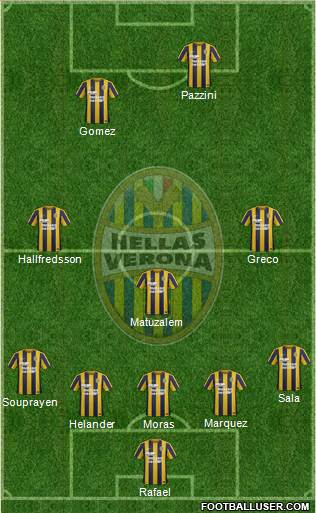 Hellas Verona 5-3-2 football formation