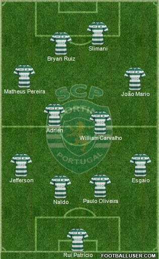 Sporting Clube de Portugal - SAD 4-2-2-2 football formation