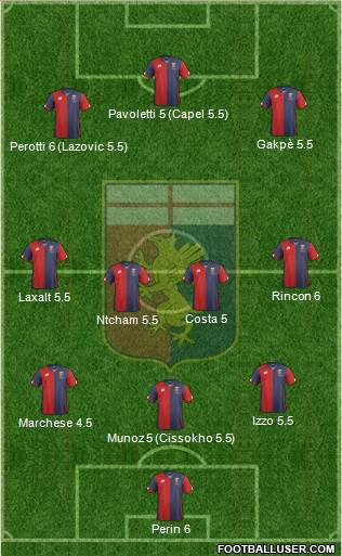 Genoa 4-1-3-2 football formation