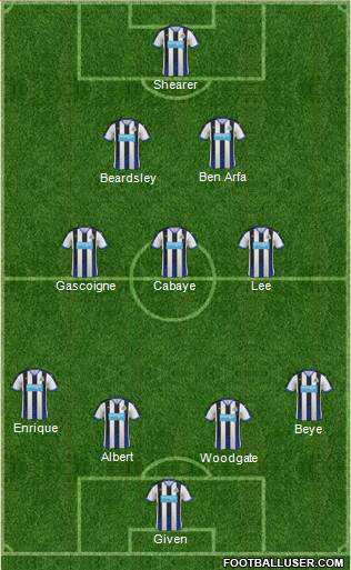 Newcastle United 4-3-2-1 football formation