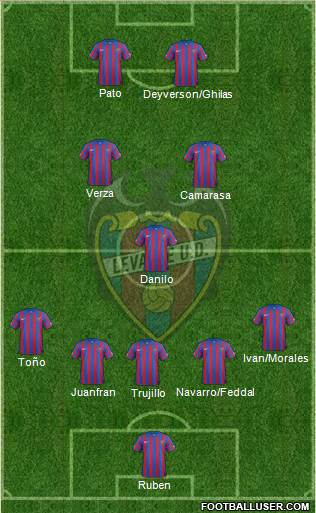 Levante U.D., S.A.D. 3-5-2 football formation