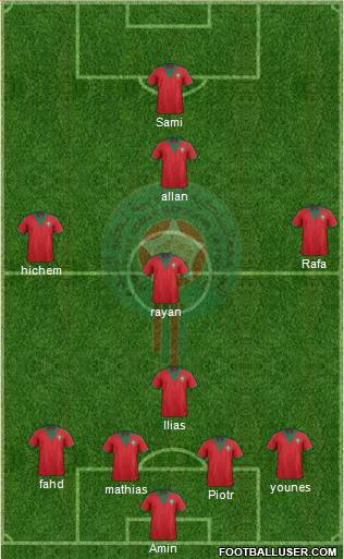 Morocco 4-1-3-2 football formation