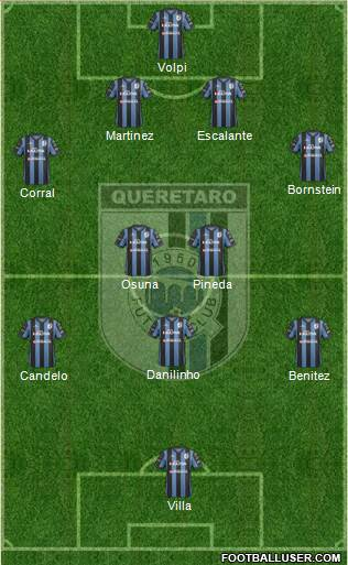 Club de Fútbol Gallos Blancos 4-2-3-1 football formation