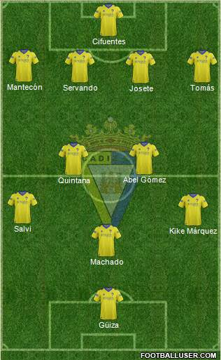 Cádiz C.F., S.A.D. 4-4-1-1 football formation