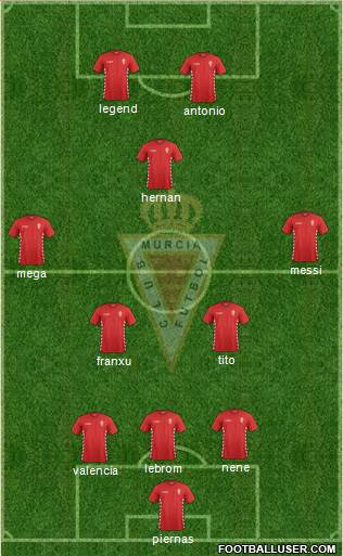 Real Murcia C.F., S.A.D. 3-5-2 football formation