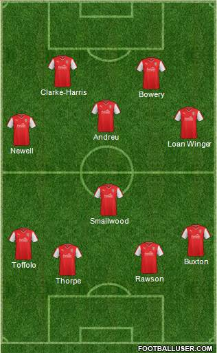 Rotherham United 4-4-2 football formation