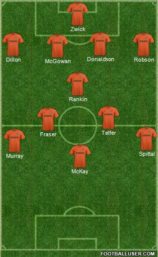 Dundee United 4-3-3 football formation