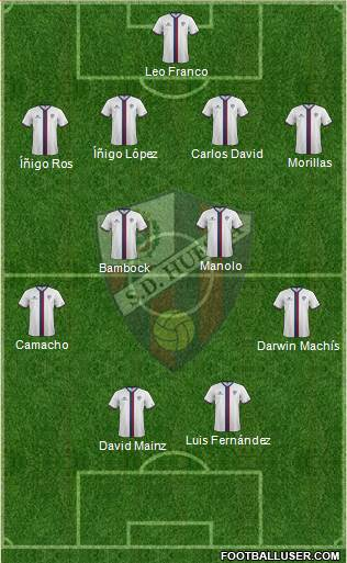 S.D. Huesca 4-4-2 football formation