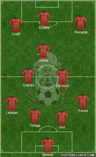 Mexico 4-2-1-3 football formation