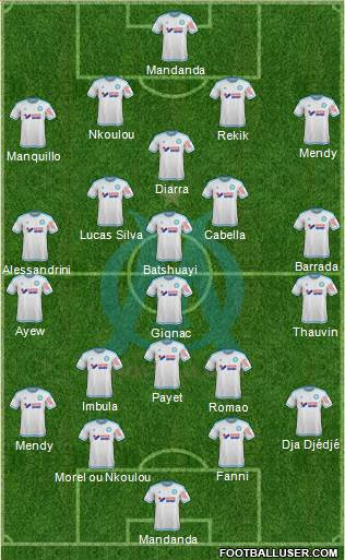 Olympique de Marseille 4-3-3 football formation