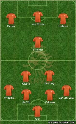 Holland 4-2-1-3 football formation