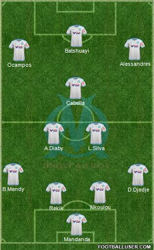 Olympique de Marseille 4-2-1-3 football formation
