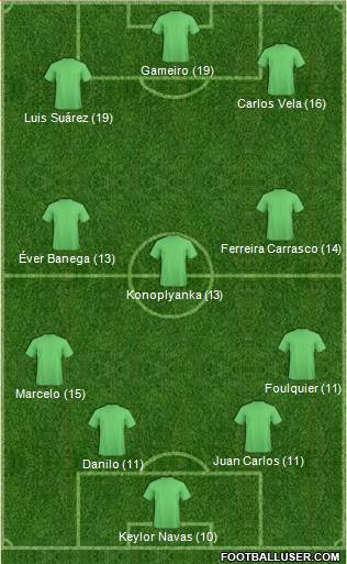 Dream Team 4-3-3 football formation