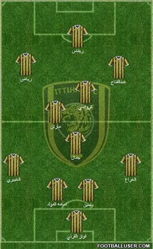 Al-Ittihad (KSA) 4-1-2-3 football formation