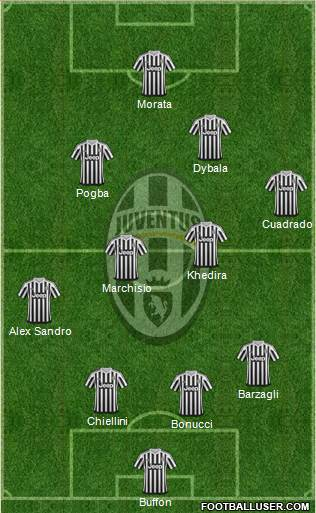 Juventus 3-4-2-1 football formation
