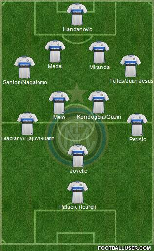 F.C. Internazionale 4-4-1-1 football formation